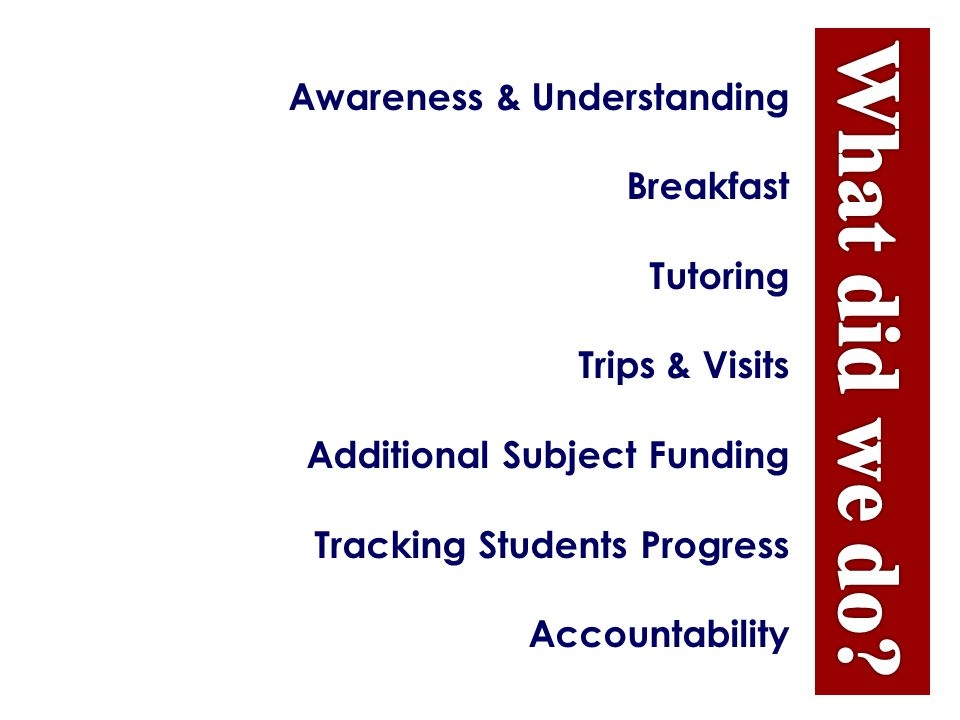 Awareness & Understanding Breakfast Tutoring Trips & Visits Additional Subject Funding Tracking Students Progress Accountability