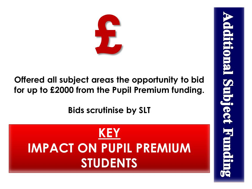 Offered all subject areas the opportunity to bid for up to £2000 from the Pupil Premium funding.