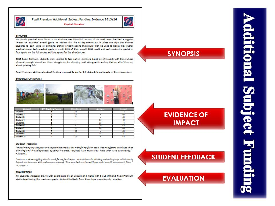 STUDENT FEEDBACK EVIDENCE OF IMPACT EVALUATION SYNOPSIS
