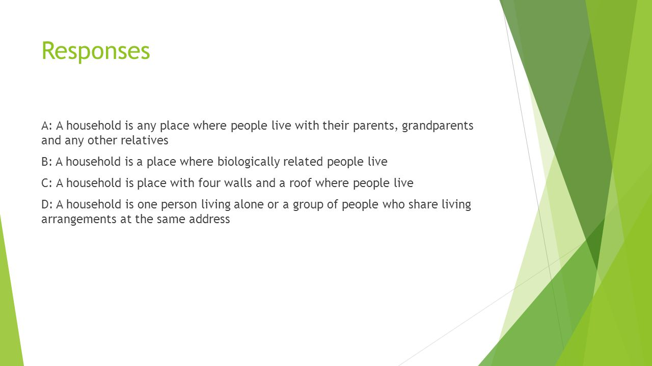 Responses A: A household is any place where people live with their parents, grandparents and any other relatives B: A household is a place where biologically related people live C: A household is place with four walls and a roof where people live D: A household is one person living alone or a group of people who share living arrangements at the same address