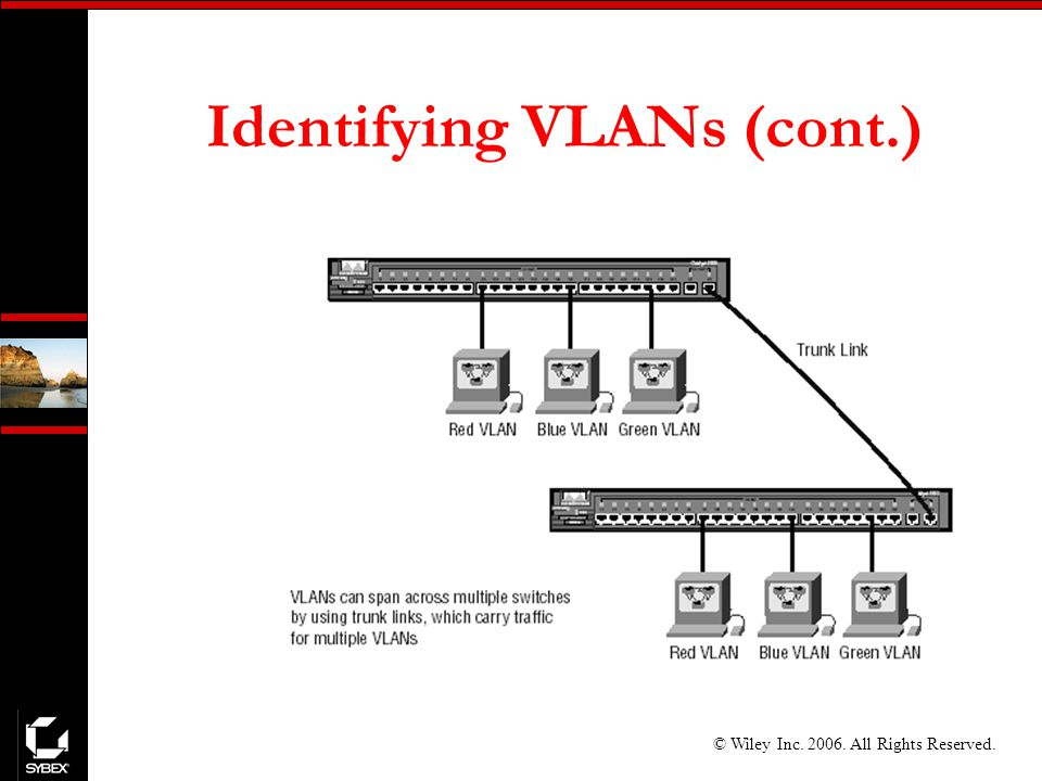 © Wiley Inc All Rights Reserved. Identifying VLANs (cont.)