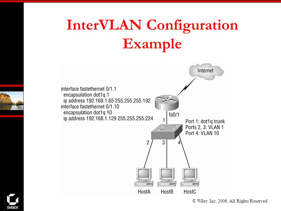 © Wiley Inc All Rights Reserved. InterVLAN Configuration Example