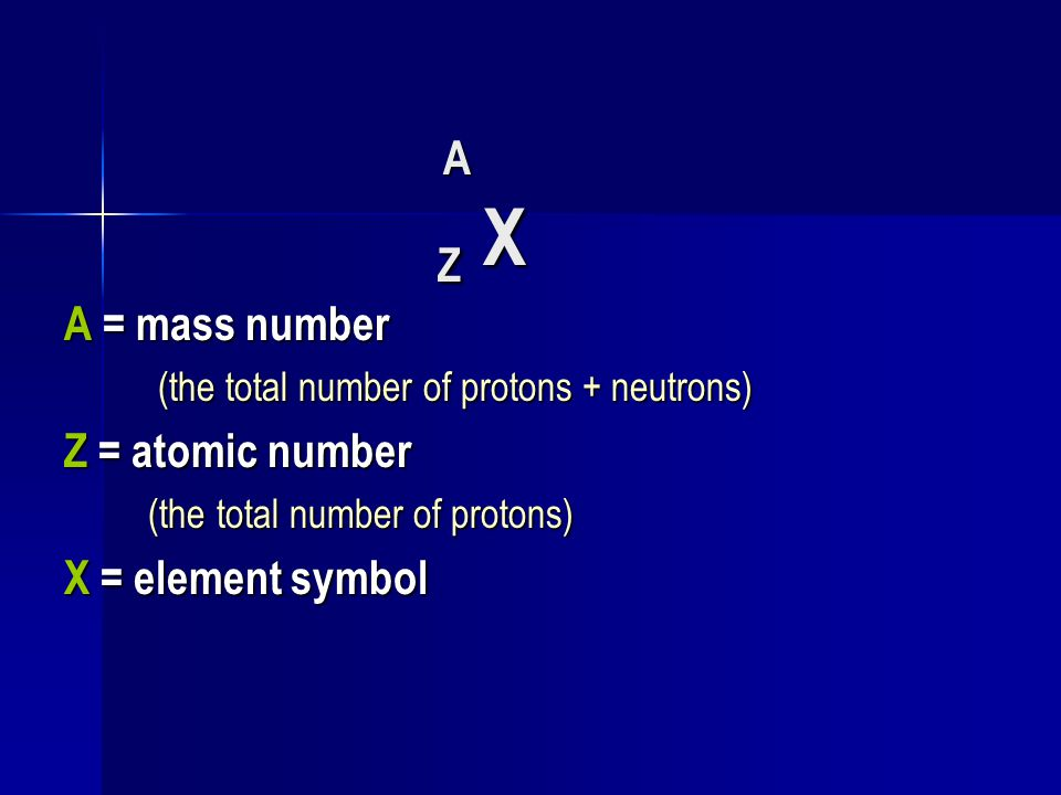 Isotopic Notation Chemistry 11 Definition Of An Isotope Isotopes
