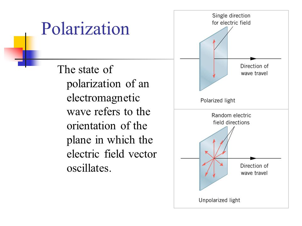 Polarization The state of polarization of an electromagnetic wave refers to the orientation of the plane in which the electric field vector oscillates.