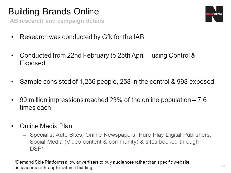 Research was conducted by Gfk for the IAB Conducted from 22nd February to 25th April – using Control & Exposed Sample consisted of 1,256 people, 258 in the control & 998 exposed 99 million impressions reached 23% of the online population – 7.6 times each Online Media Plan –Specialist Auto Sites, Online Newspapers, Pure Play Digital Publishers, Social Media (Video content & community) & sites booked through DSP* 20 Building Brands Online IAB research and campaign details *Demand Side Platforms allow advertisers to buy audiences rather than specific website ad placement through real time bidding