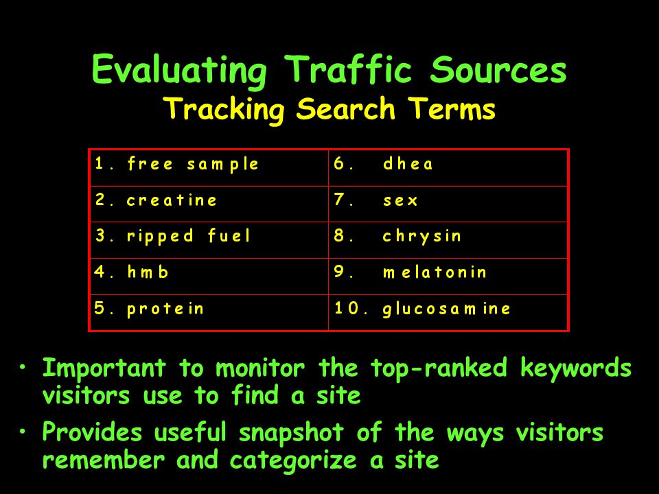 Evaluating Traffic Sources Tracking Search Terms Important to monitor the top-ranked keywords visitors use to find a site Provides useful snapshot of the ways visitors remember and categorize a site