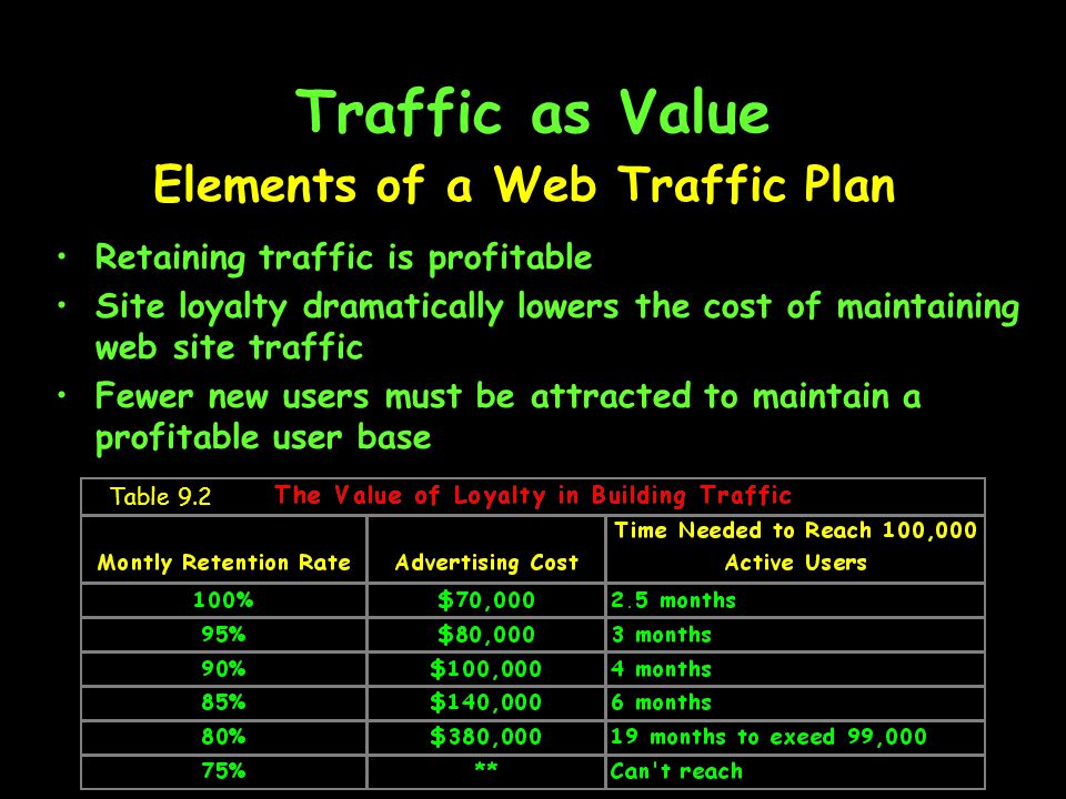 Traffic as Value Elements of a Web Traffic Plan Table 9.2 Retaining traffic is profitable Site loyalty dramatically lowers the cost of maintaining web site traffic Fewer new users must be attracted to maintain a profitable user base