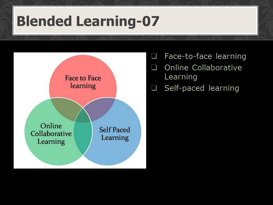  Face-to-face learning  Online Collaborative Learning  Self-paced learning Blended Learning-07