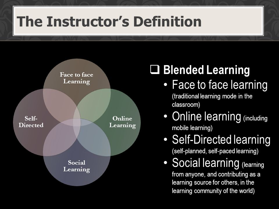 The Instructor's Definition Face to face Learning Online Learning Social Learning Self- Directed  Blended Learning Face to face learning (traditional learning mode in the classroom) Online learning (including mobile learning) Self-Directed learning (self-planned, self-paced learning) Social learning (learning from anyone, and contributing as a learning source for others, in the learning community of the world)