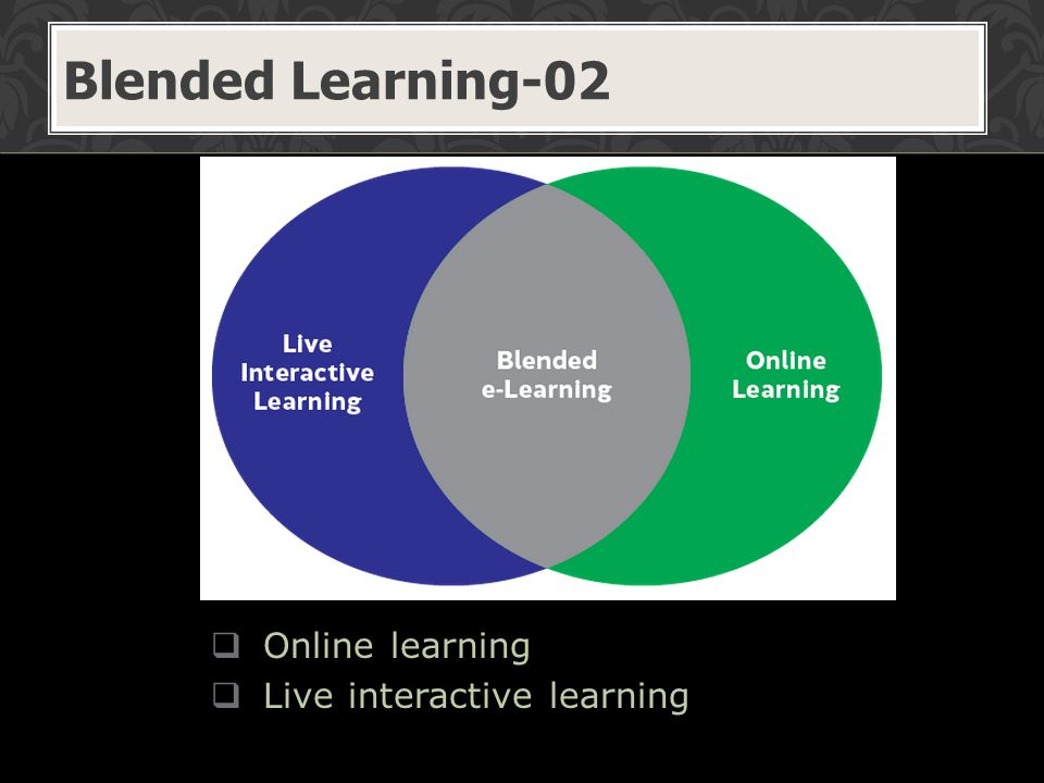  Online learning  Live interactive learning Blended Learning-02