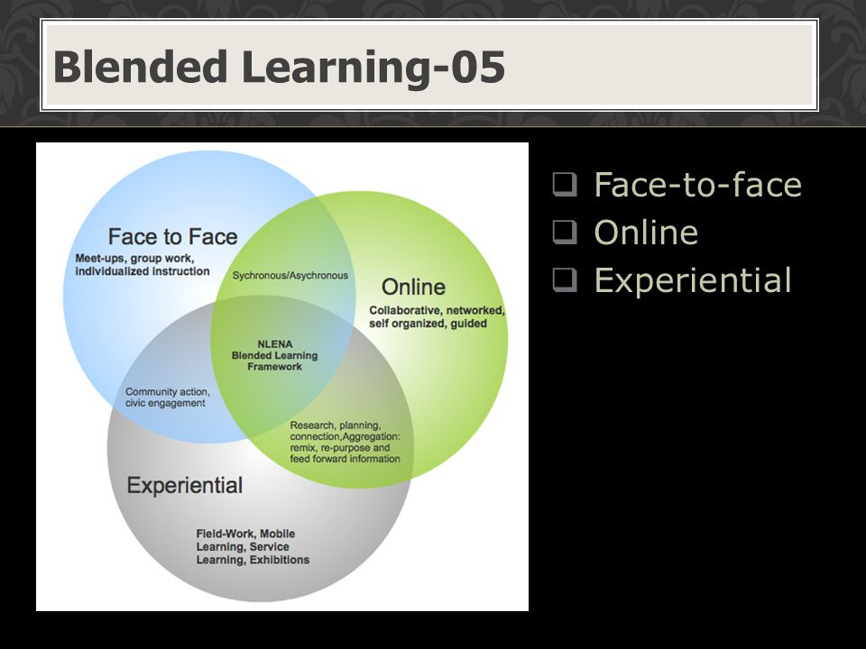  Face-to-face  Online  Experiential Blended Learning-05
