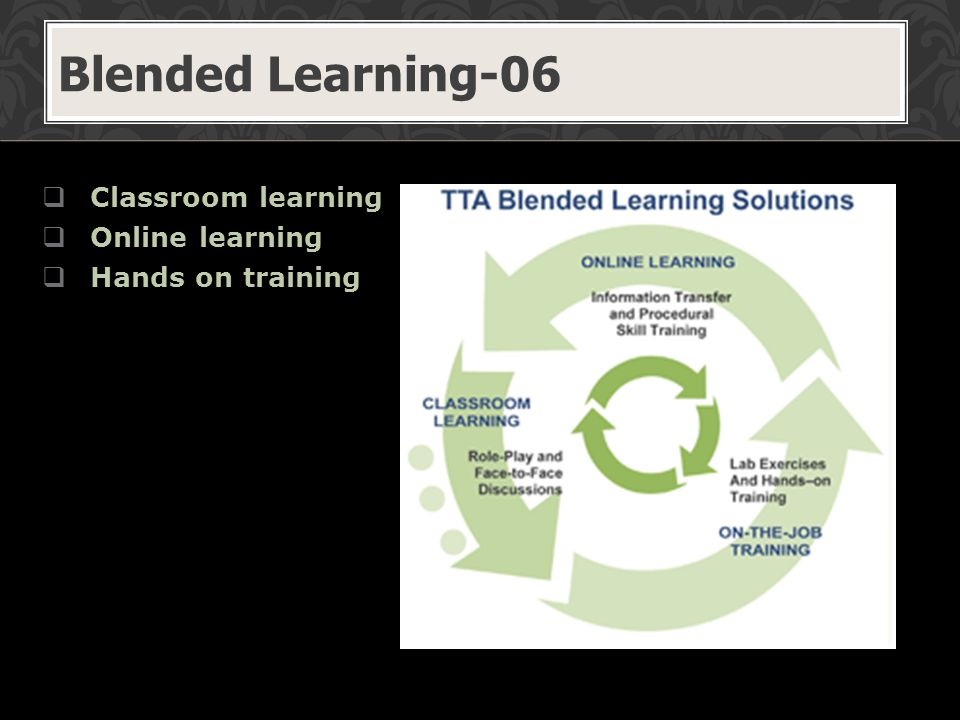  Classroom learning  Online learning  Hands on training Blended Learning-06