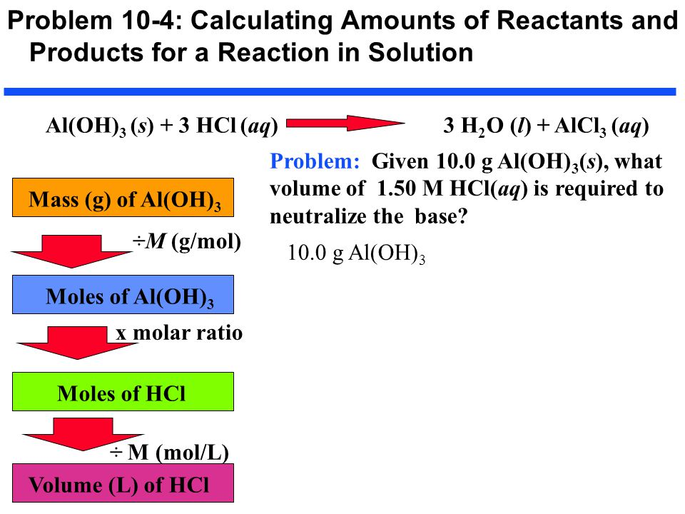 Problem 10-4: Calculating Amounts of Reactants and Products for a Reaction in Solution Al(OH) 3 (s) + 3 HCl (aq) 3 H 2 O (l) + AlCl 3 (aq) Mass (g) of Al(OH) 3 Moles of Al(OH) 3 Moles of HCl Volume (L) of HCl ÷M (g/mol) x molar ratio ÷ M (mol/L) Problem: Given 10.0 g Al(OH) 3 (s), what volume of 1.50 M HCl(aq) is required to neutralize the base.