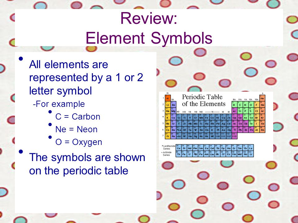 Review: Element Symbols All elements are represented by a 1 or 2 letter symbol -For example C = Carbon Ne = Neon O = Oxygen The symbols are shown on the periodic table