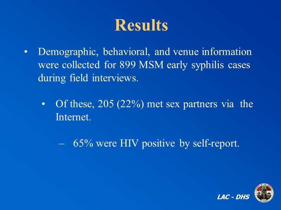 Results Demographic, behavioral, and venue information were collected for 899 MSM early syphilis cases during field interviews.