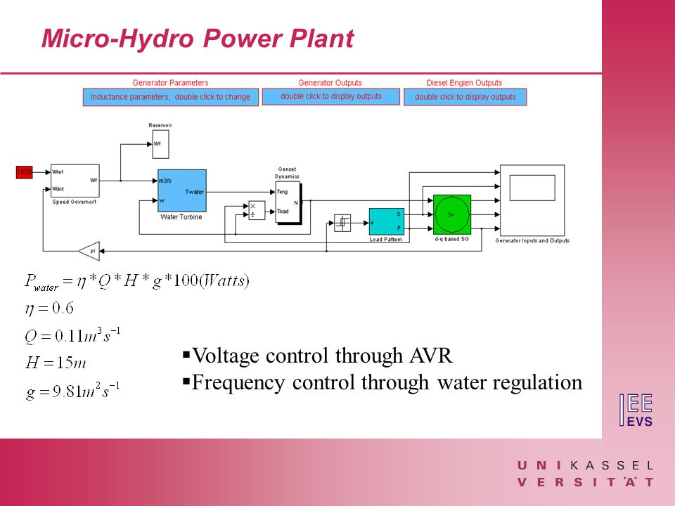 Micro-Hydro Power Plant  Voltage control through AVR  Frequency control through water regulation