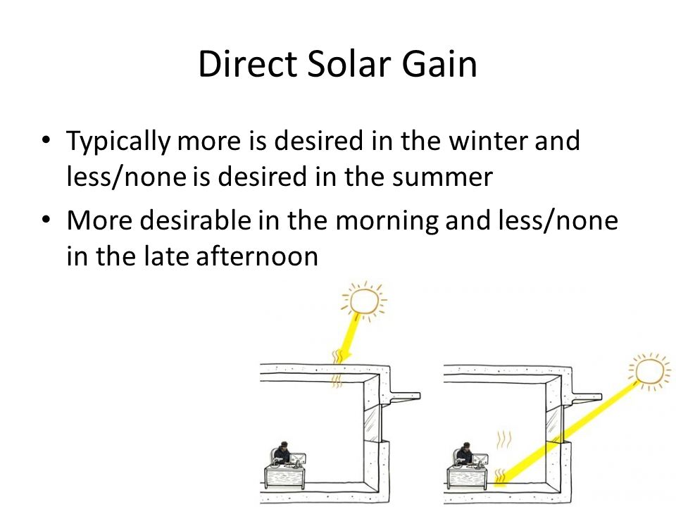 Direct Solar Gain Typically more is desired in the winter and less/none is desired in the summer More desirable in the morning and less/none in the late afternoon