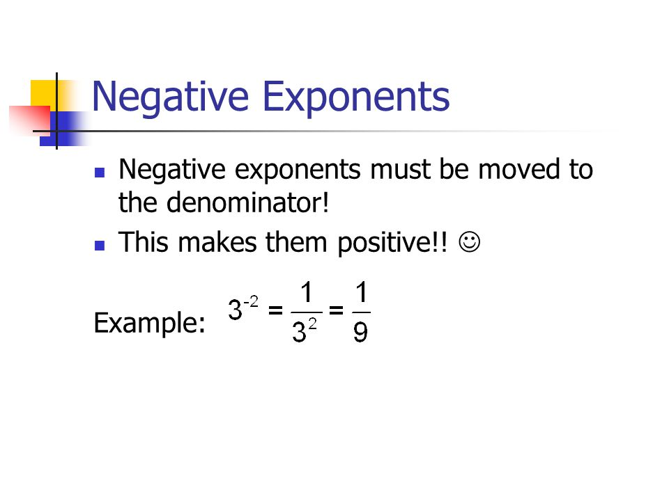 Negative Exponents Negative exponents must be moved to the denominator.