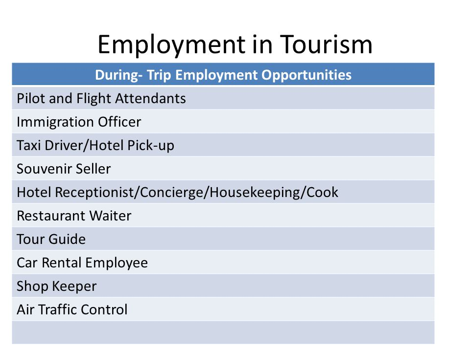 effects of tourism on employment in One negative effect of tourism is the fact that tourist may notrespect local customs they may be highly disrespectful when theyvisit tourism is often neither all bad or all good but a changing combination of the two tourists bring money ,employment and trade, filling hotels , resorts, cafes.