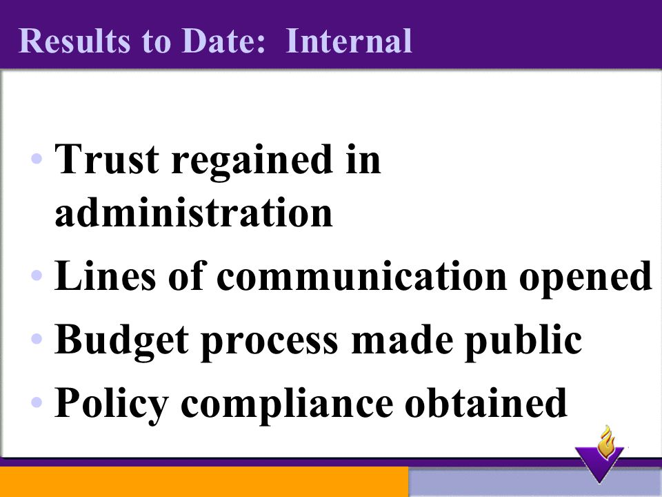 Results to Date: Internal Trust regained in administration Lines of communication opened Budget process made public Policy compliance obtained