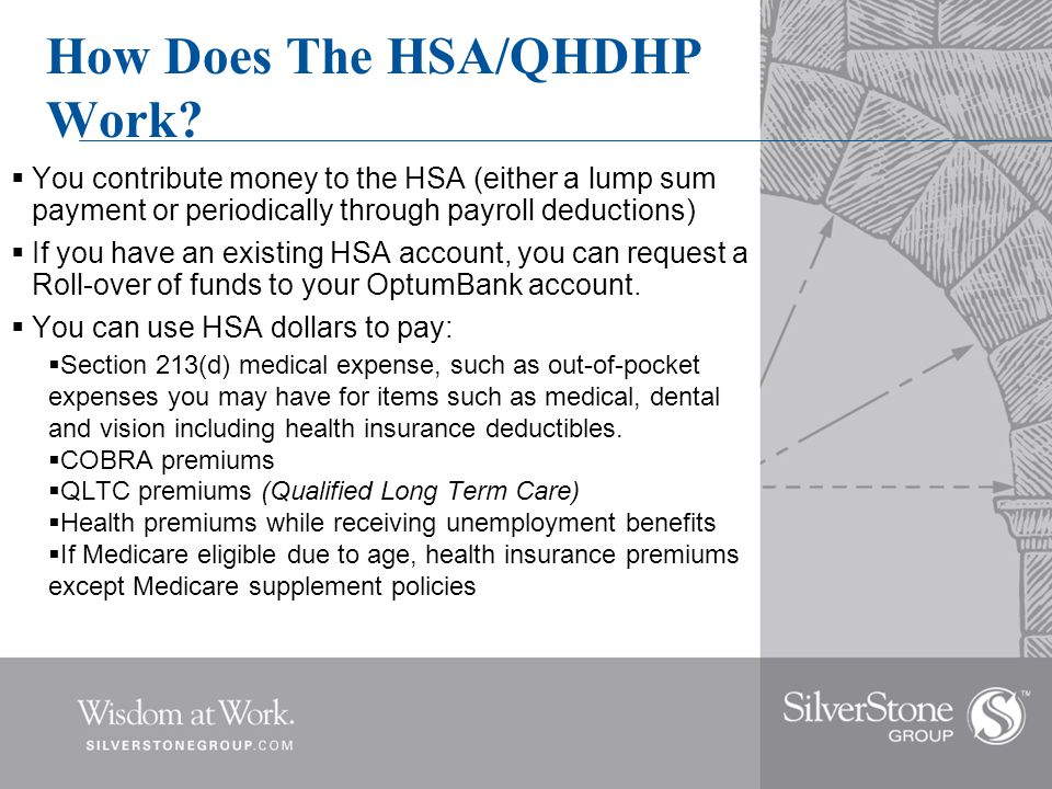 How Does The HSA/QHDHP Work.