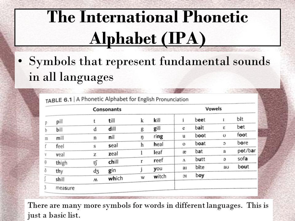 Grammatical Aspects Of Language Phonetics The Sounds Of Language