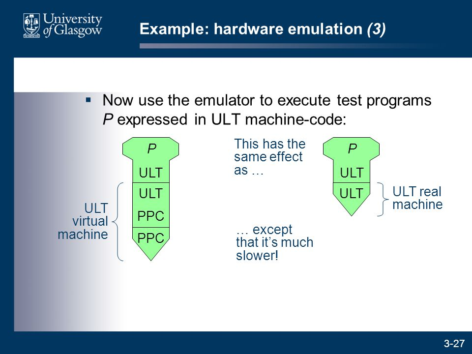 3-27  Now use the emulator to execute test programs P expressed in ULT machine-code: Example: hardware emulation (3) PPC ULT This has the same effect as … ULT virtual machine ULT ULT real machine … except that it's much slower.