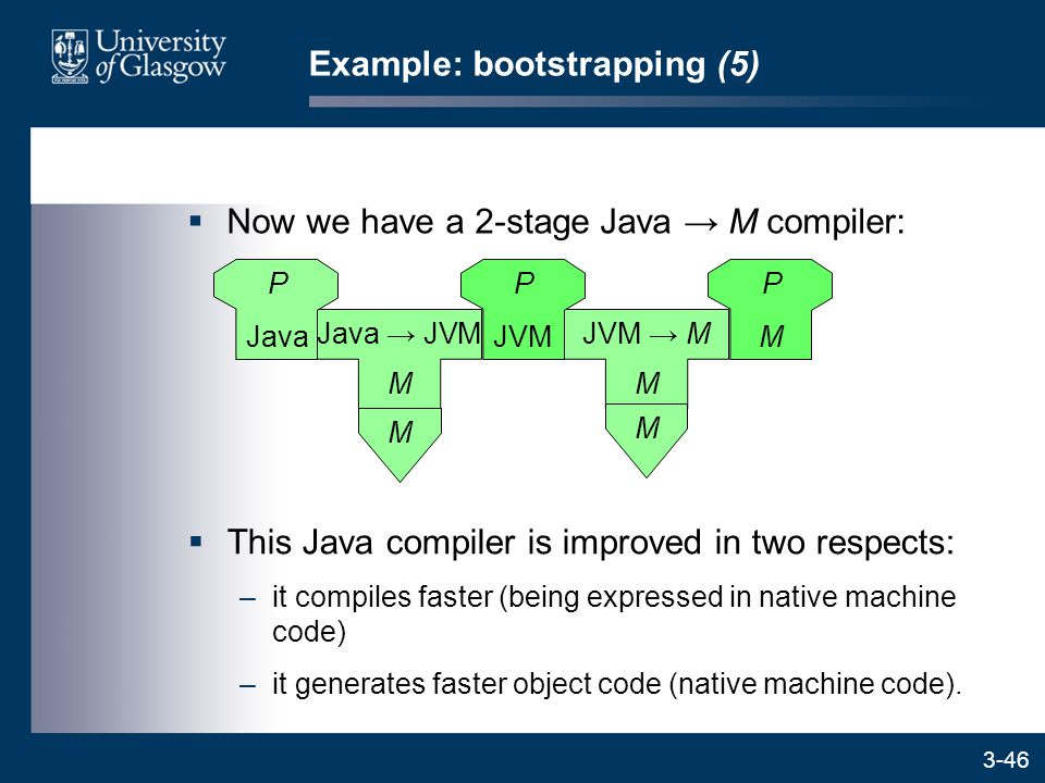 3-46  Now we have a 2-stage Java → M compiler: Example: bootstrapping (5) M JVM → M M  This Java compiler is improved in two respects: –it compiles faster (being expressed in native machine code) –it generates faster object code (native machine code).
