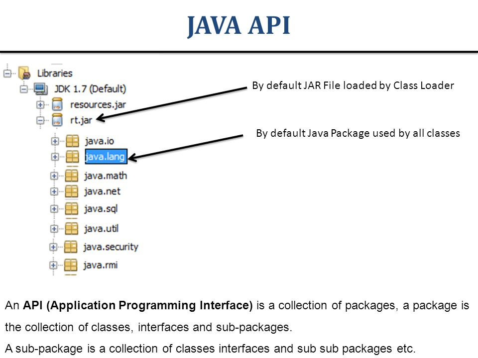 JAVA API By default JAR File loaded by Class Loader By default Java Package used by all classes An API (Application Programming Interface) is a collection of packages, a package is the collection of classes, interfaces and sub-packages.