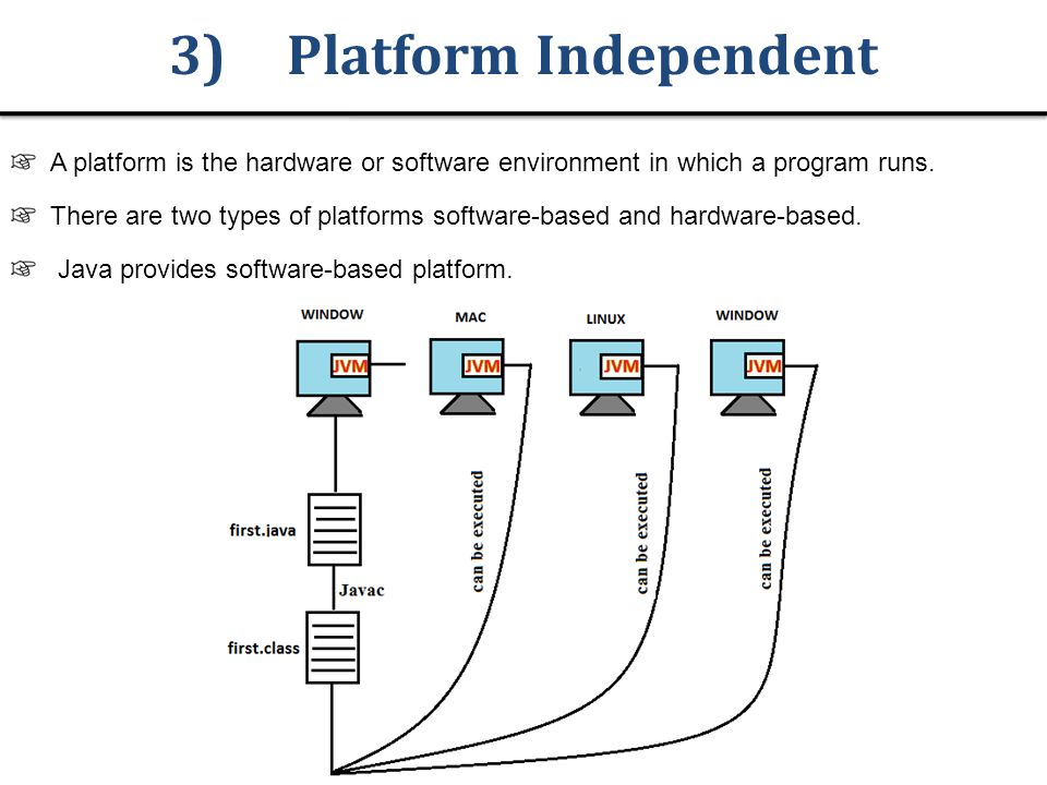 3) Platform Independent A platform is the hardware or software environment in which a program runs.