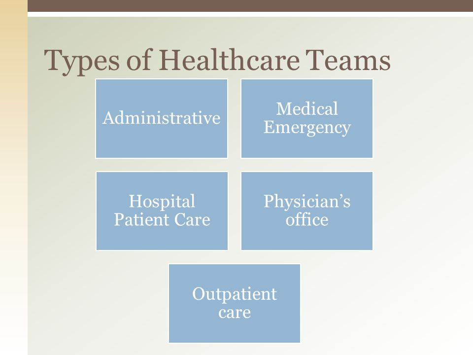 Types of Healthcare Teams Administrative Medical Emergency Hospital Patient Care Physician's office Outpatient care