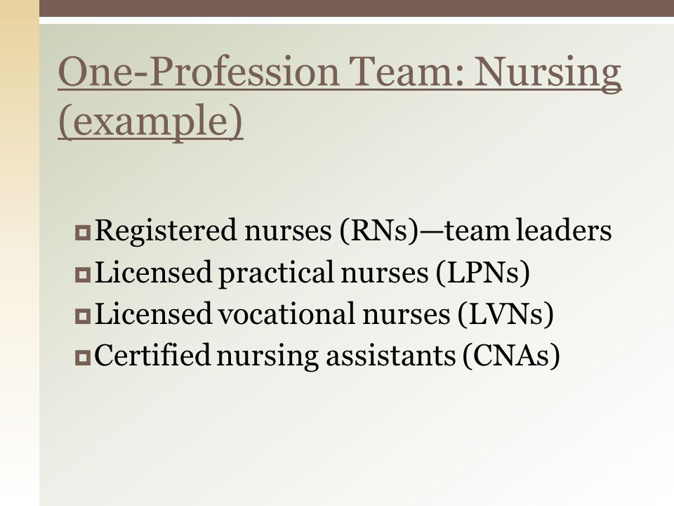 One-Profession Team: Nursing (example)  Registered nurses (RNs)—team leaders  Licensed practical nurses (LPNs)  Licensed vocational nurses (LVNs)  Certified nursing assistants (CNAs)