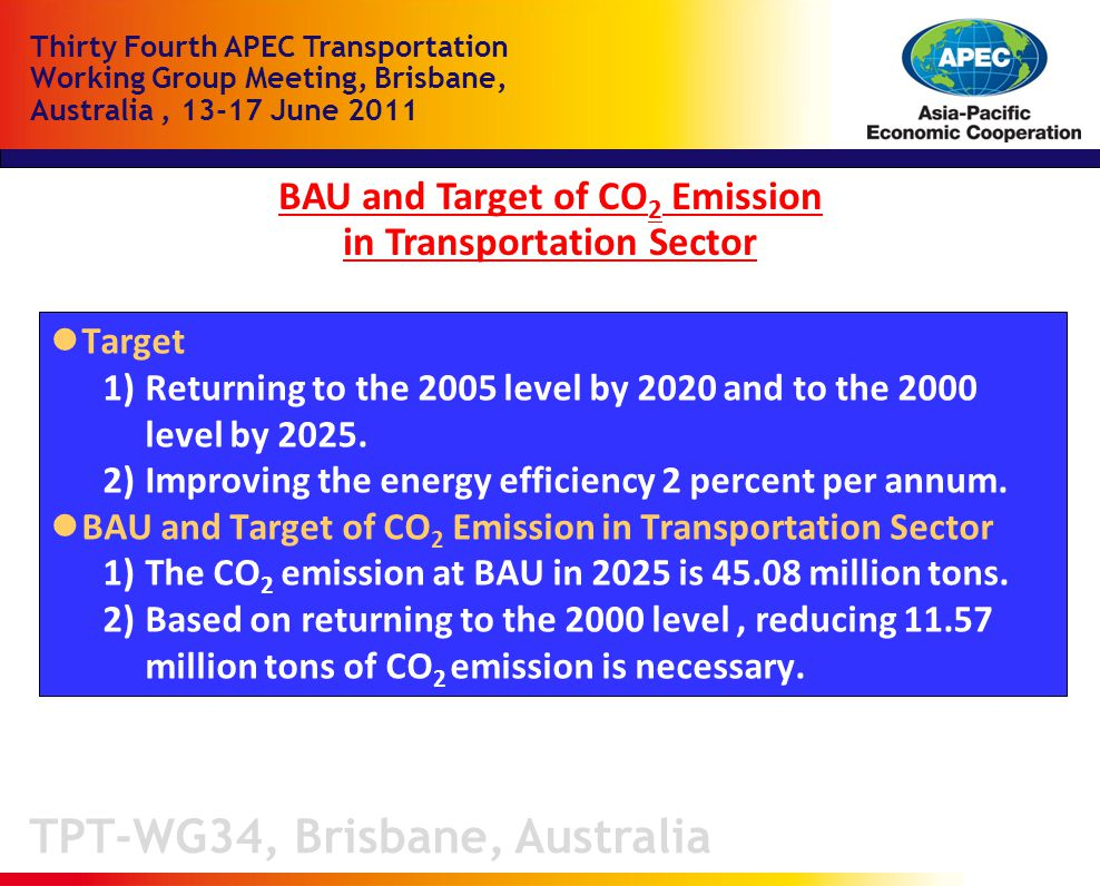 BAU and Target of CO 2 Emission in Transportation Sector Target 1)Returning to the 2005 level by 2020 and to the 2000 level by 2025.
