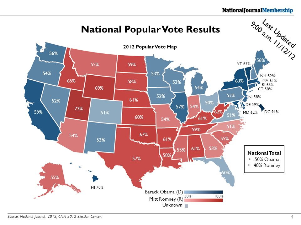 2012 Presidential Election Results Updated November 12, 2012 ... on