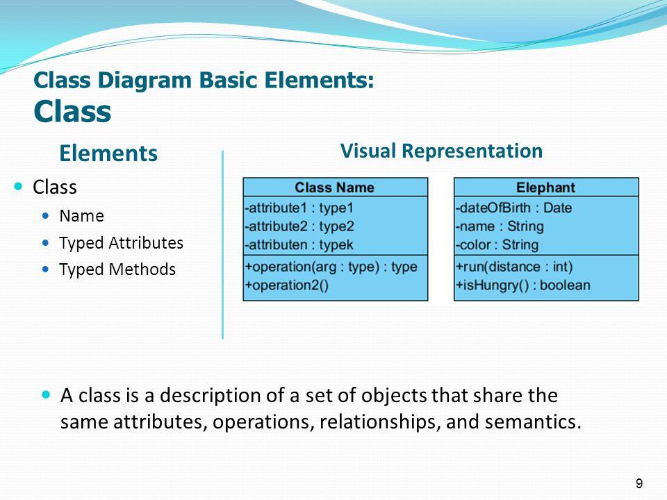 1 9 class diagram basic ccuart Choice Image