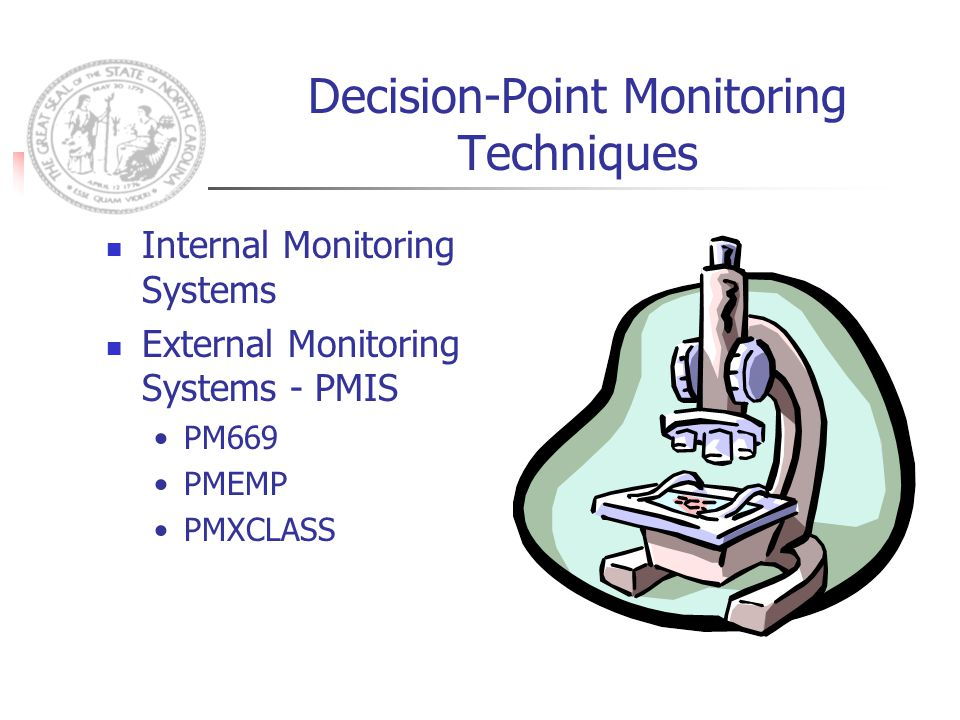 Decision-Point Monitoring Techniques Internal Monitoring Systems External Monitoring Systems - PMIS PM669 PMEMP PMXCLASS