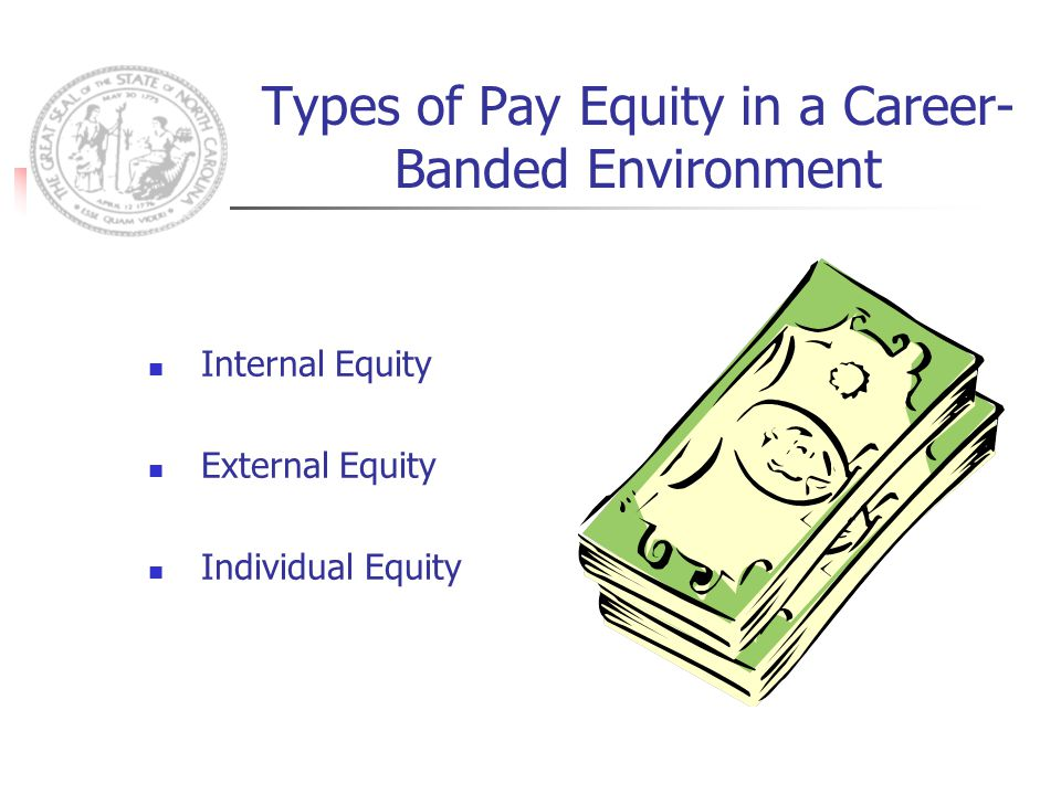 Types of Pay Equity in a Career- Banded Environment Internal Equity External Equity Individual Equity