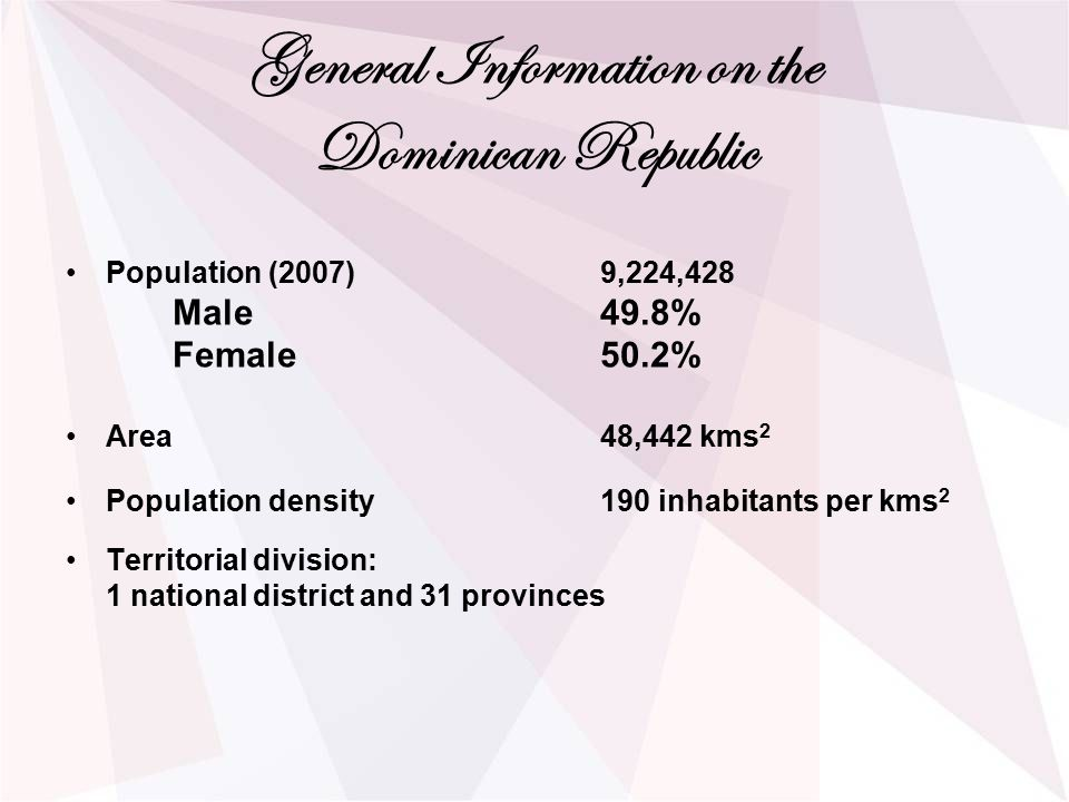General Information on the Dominican Republic Population (2007) 9,224,428 Male 49.8% Female 50.2% Area 48,442 kms 2 Population density 190 inhabitants per kms 2 Territorial division: 1 national district and 31 provinces