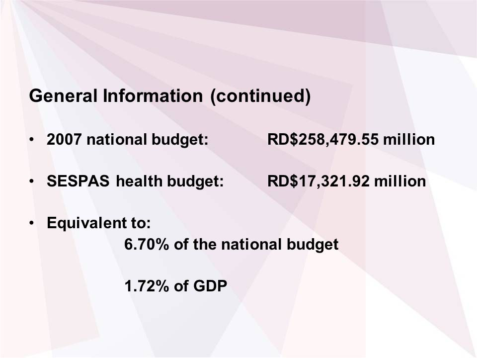 General Information (continued) 2007 national budget: RD$258, million SESPAS health budget: RD$17, million Equivalent to: 6.70% of the national budget 1.72% of GDP