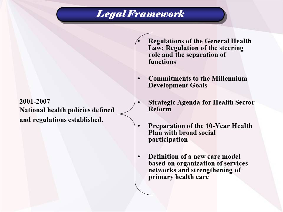 National health policies defined and regulations established.
