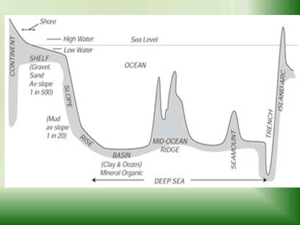 Unit 6 Ocean Floor Structure Sea Floor Features Earths Rocky