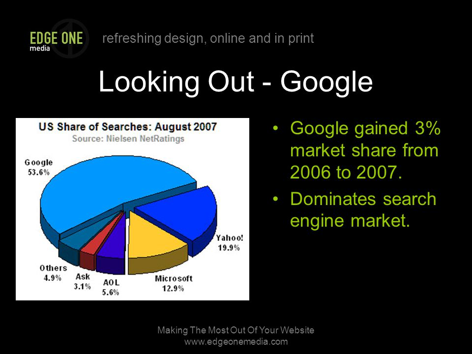 refreshing design, online and in print Making The Most Out Of Your Website   Looking Out - Google Google gained 3% market share from 2006 to 2007.
