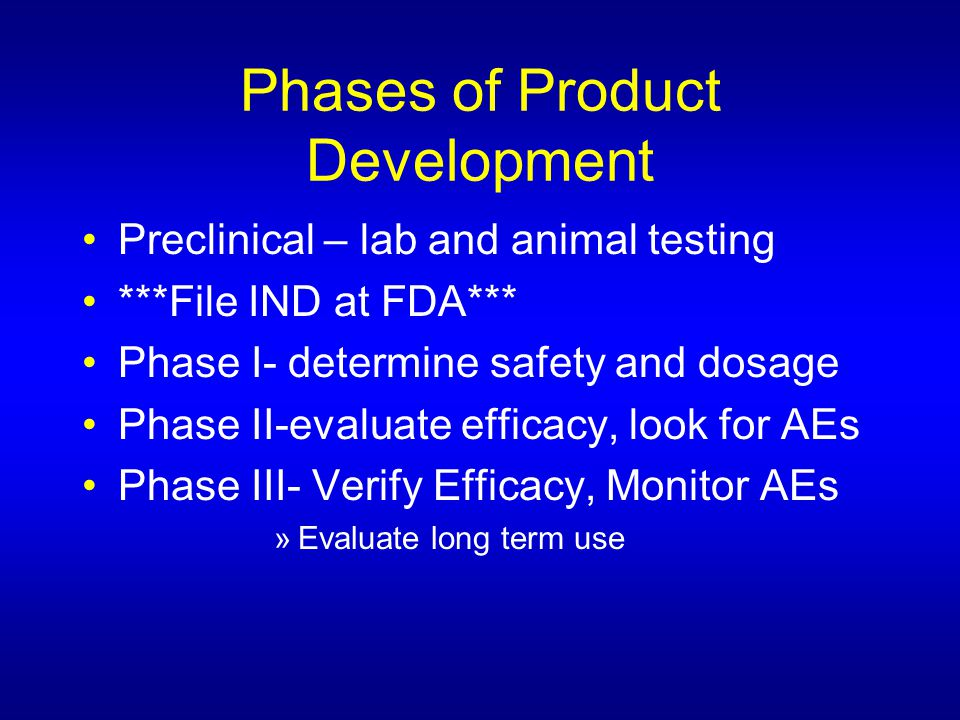 Phases of Product Development Preclinical – lab and animal testing ***File IND at FDA*** Phase I- determine safety and dosage Phase II-evaluate efficacy, look for AEs Phase III- Verify Efficacy, Monitor AEs »Evaluate long term use