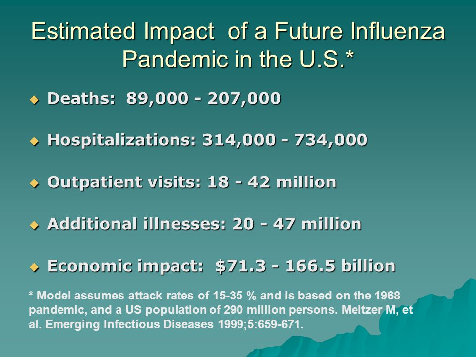 Estimated Impact of a Future Influenza Pandemic in the U.S.*  Deaths: 89, ,000  Hospitalizations: 314, ,000  Outpatient visits: million  Additional illnesses: million  Economic impact: $ billion * Model assumes attack rates of % and is based on the 1968 pandemic, and a US population of 290 million persons.