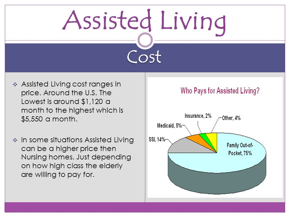 Cost  Assisted Living cost ranges in price. Around the U.S.