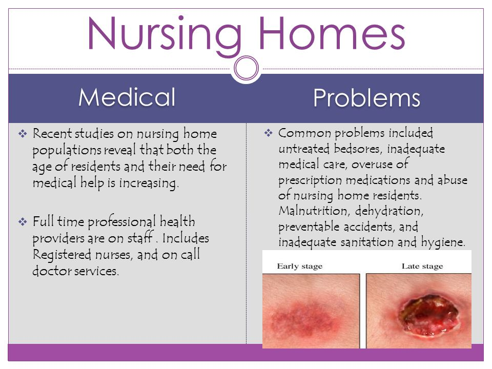 Medical Problems  Recent studies on nursing home populations reveal that both the age of residents and their need for medical help is increasing.