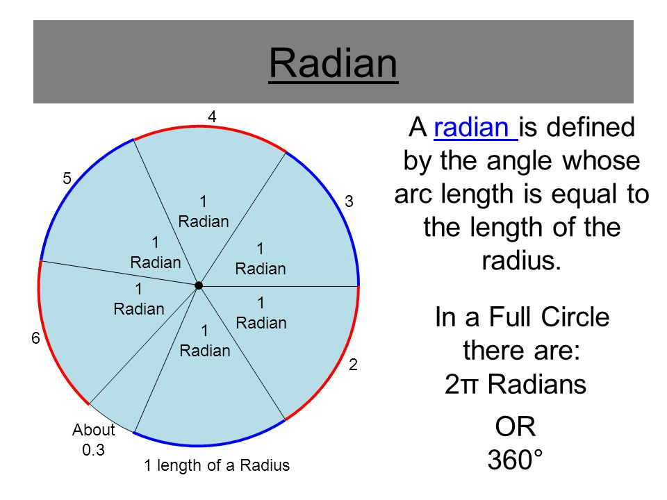 Introduction to Radians (Definition, Converting Between