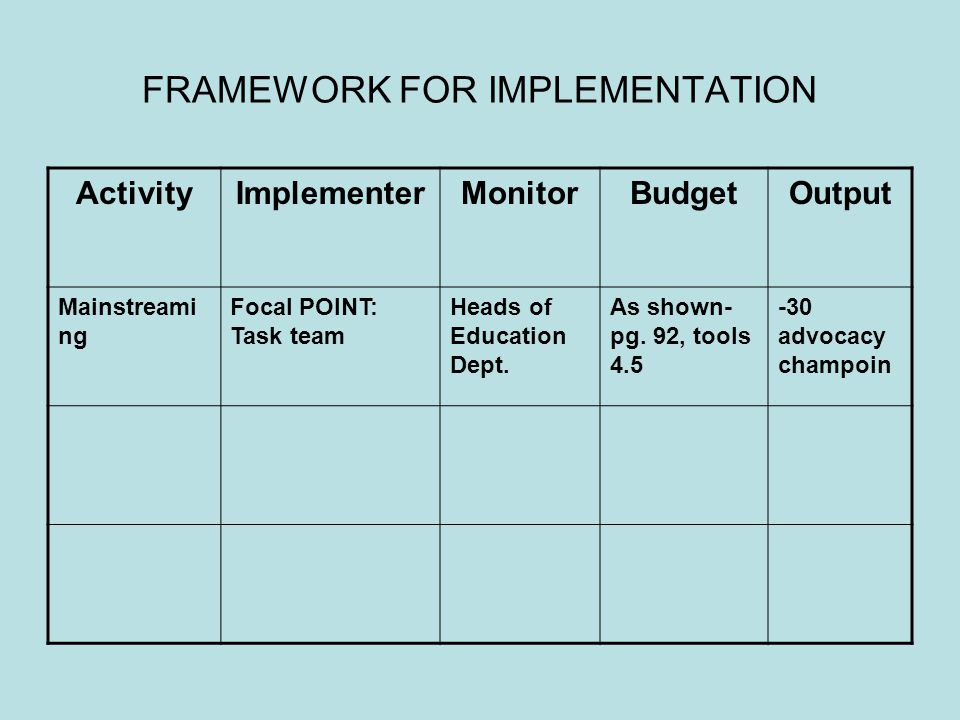 FRAMEWORK FOR IMPLEMENTATION ActivityImplementerMonitorBudgetOutput Mainstreami ng Focal POINT: Task team Heads of Education Dept.