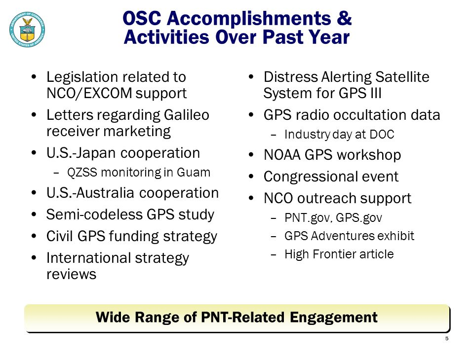 5 OSC Accomplishments & Activities Over Past Year Legislation related to NCO/EXCOM support Letters regarding Galileo receiver marketing U.S.-Japan cooperation –QZSS monitoring in Guam U.S.-Australia cooperation Semi-codeless GPS study Civil GPS funding strategy International strategy reviews Distress Alerting Satellite System for GPS III GPS radio occultation data –Industry day at DOC NOAA GPS workshop Congressional event NCO outreach support –PNT.gov, GPS.gov –GPS Adventures exhibit –High Frontier article Wide Range of PNT-Related Engagement