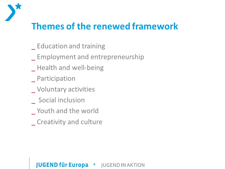 Themes of the renewed framework _ Education and training _ Employment and entrepreneurship _ Health and well-being _ Participation _ Voluntary activities _ Social inclusion _ Youth and the world _ Creativity and culture